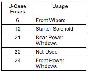 index.9 chevrolet cruze owners manual engine compartment fuse block 2011 chevy cruze fuse box diagram at gsmx.co